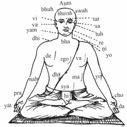 Boost Your Self-confidence By Chanting of Gayatri Mantra