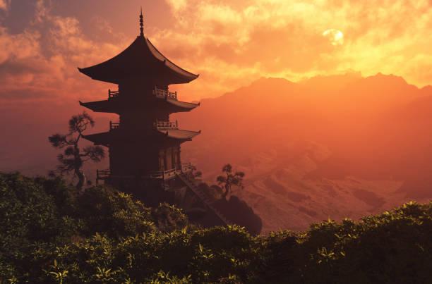 CHINA- INDIA : FOUNDATION TEACHER TRAINING COURSE